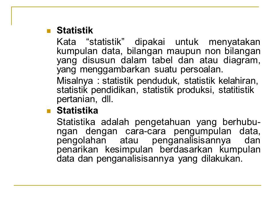 Data Statistik Data adalah sekumpulan harga-harga atau pengamatan yang dicatat.