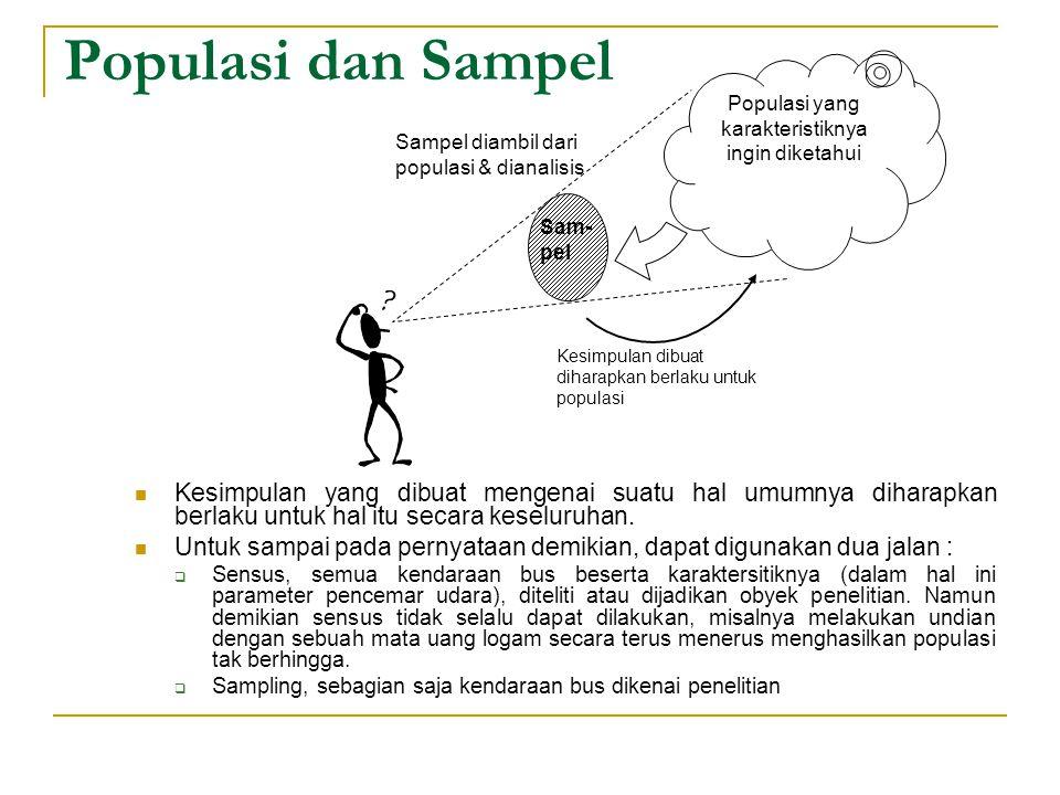 Populasi adalah himpunan seluruh obyek yang menjadi penyelidikan Sampel adalah sebagian dari populasi yang diambil untuk diteliti Suatu populasi dikarakterisir oleh ukuran- ukuran yang disebut parameter, sedang sampel dikarakterisir oleh ukuran yang disebut statistik.
