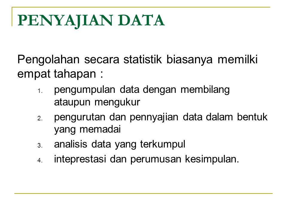 PENYAJIAN DATA Pengolahan secara statistik biasanya memilki empat tahapan : 1. pengumpulan data dengan membilang ataupun mengukur 2. pengurutan dan pe