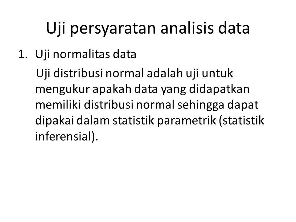 Uji persyaratan analisis data 1.Uji normalitas data Uji distribusi normal adalah uji untuk mengukur apakah data yang didapatkan memiliki distribusi no