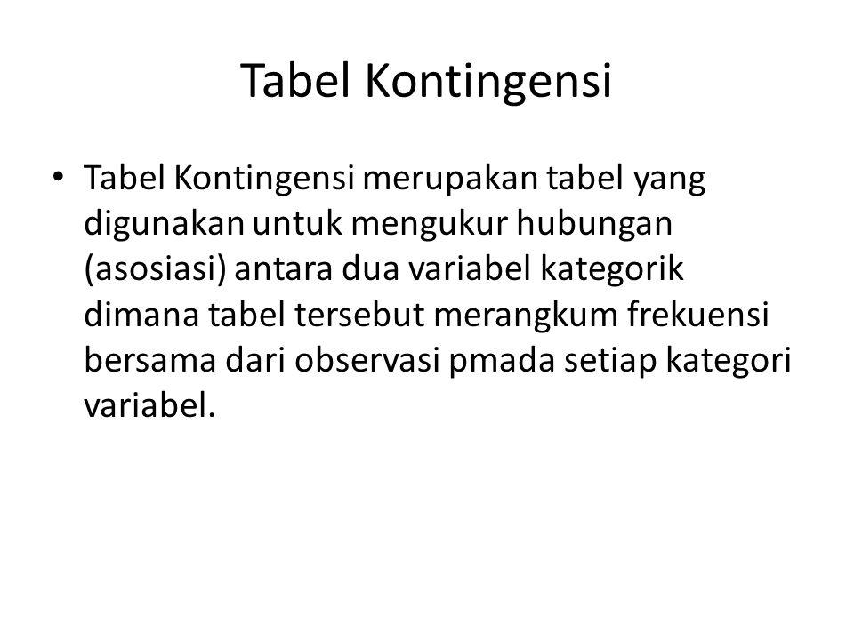 Tabel Kontingensi Tabel Kontingensi merupakan tabel yang digunakan untuk mengukur hubungan (asosiasi) antara dua variabel kategorik dimana tabel terse