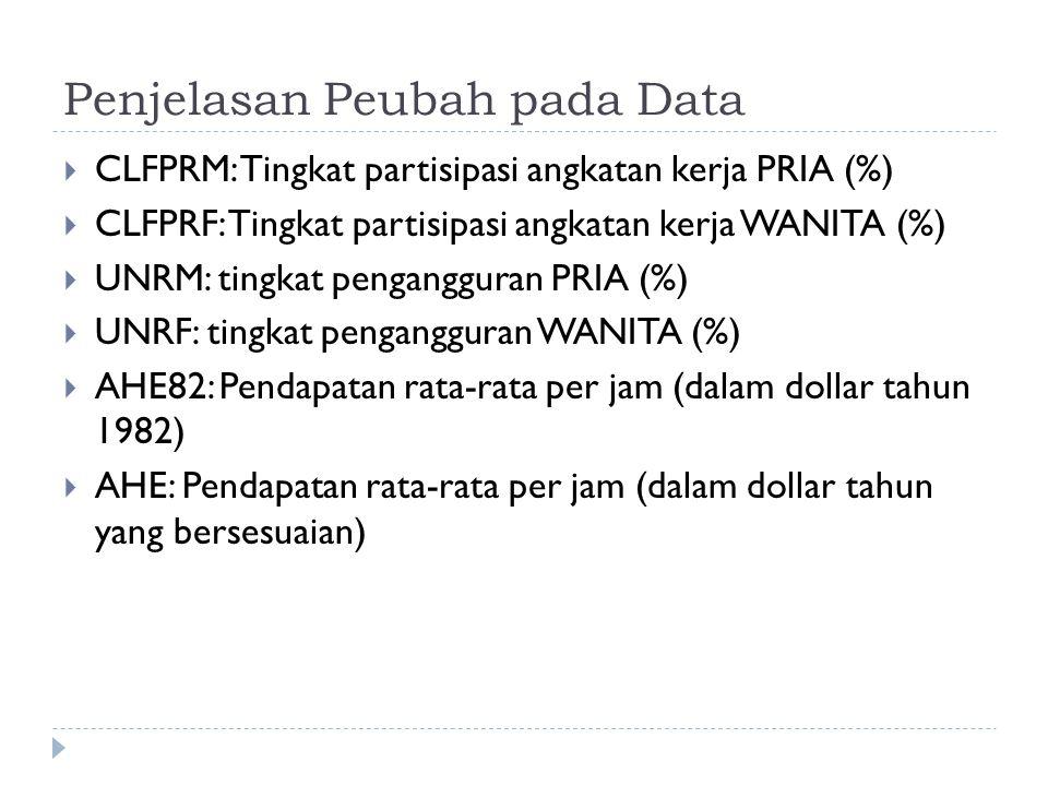 Penjelasan Peubah pada Data  CLFPRM: Tingkat partisipasi angkatan kerja PRIA (%)  CLFPRF: Tingkat partisipasi angkatan kerja WANITA (%)  UNRM: ting