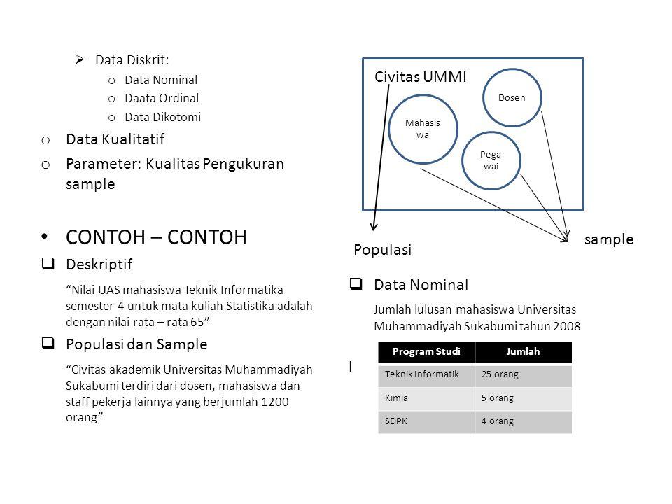  Data Ordinal Kategori hasil nilai akhir Mata Kuliah Statistika  Data Dikotomi  Murni: Hidup – mati, surga – neraka, laki – laki – wanita, dll.