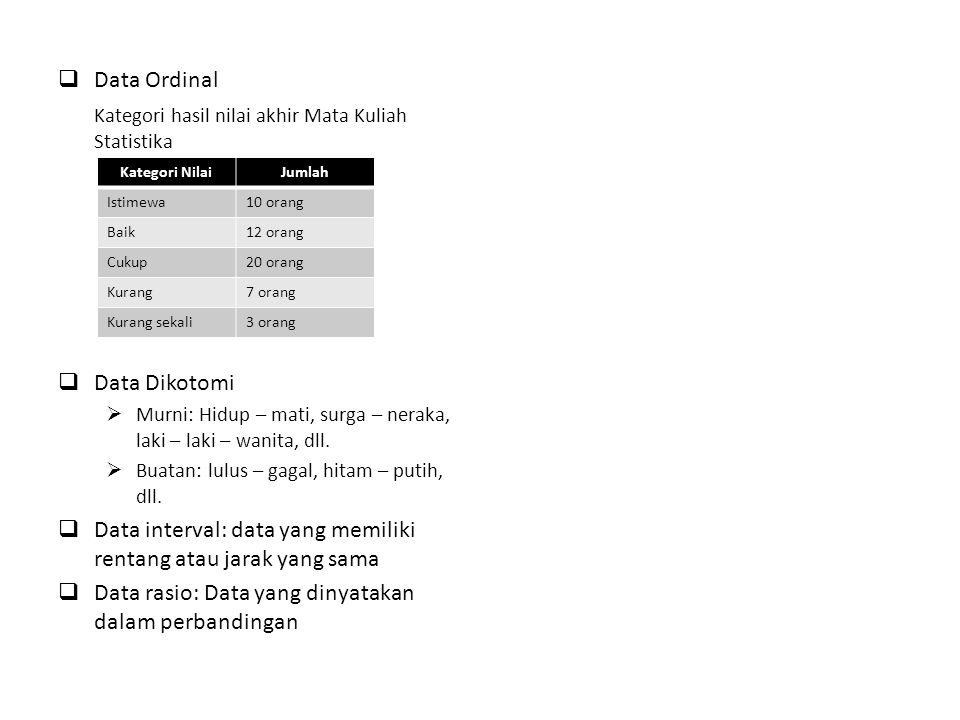 Penyajian Data 1.Tabel, penyajian dalam bentuk tabel bermacam2 : a.