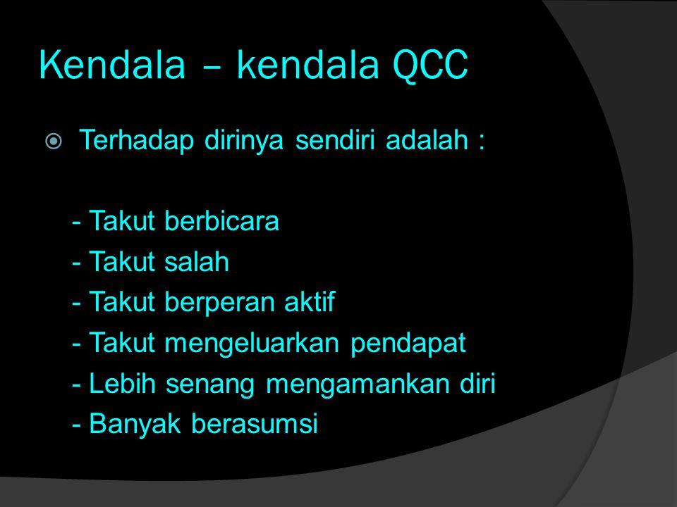 Kendala – kendala QCC a. Sikap meremehkan  Terhadap anggota lain adalah : - acuh tak acuh pada anggota orang lain - sering memotong pembicaraan orang