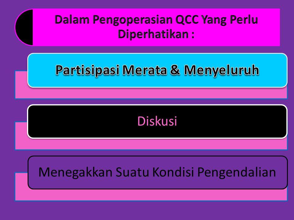 KEBERHASILAN PROGAM QCC Dapat Diukur dalam 3 Golongan utama : KEBERHASILAN PROGAM QCC Dapat Diukur dalam 3 Golongan utama : MUTUBIAYASIKAP
