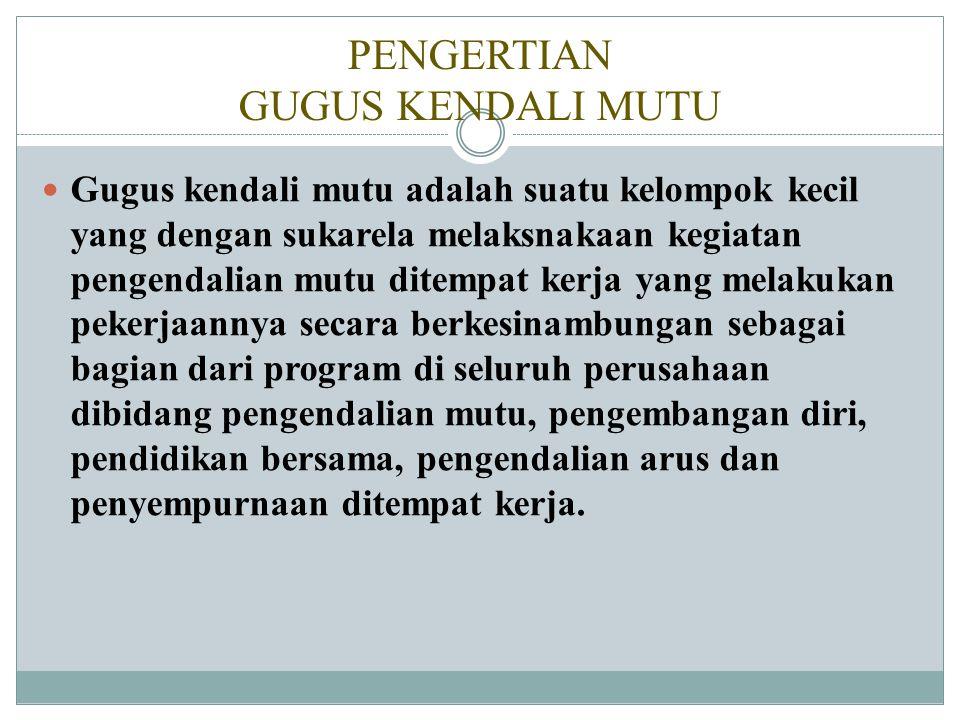 PENGERTIAN IDE DASAR & FILOSOFI QCC By: Tina Siti Solihat