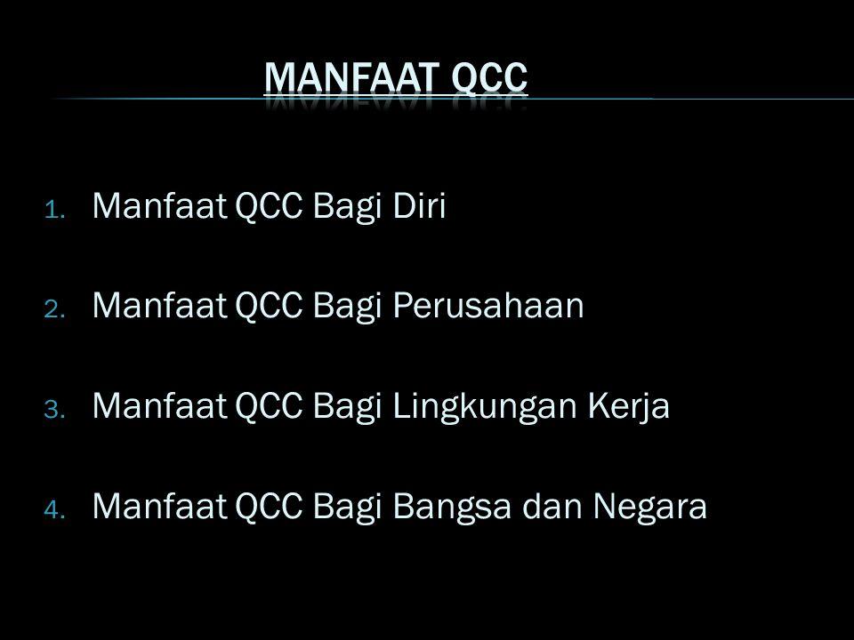 a. QCC adalah satu konsepsi sederhana dan harus tetap demikian. b. Juga penting sekali bahwa orang yang memberi latihan mampu menyajikan gagasan denga