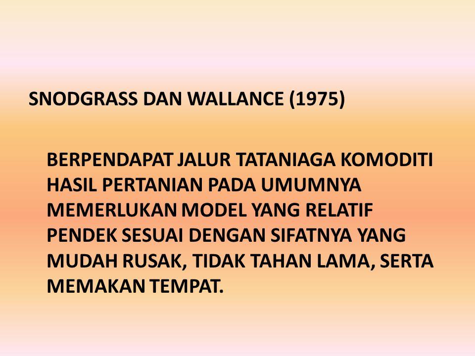 SNODGRASS DAN WALLANCE (1975) BERPENDAPAT JALUR TATANIAGA KOMODITI HASIL PERTANIAN PADA UMUMNYA MEMERLUKAN MODEL YANG RELATIF PENDEK SESUAI DENGAN SIF