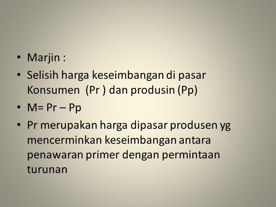 Marjin : Selisih harga keseimbangan di pasar Konsumen (Pr ) dan produsin (Pp) M= Pr – Pp Pr merupakan harga dipasar produsen yg mencerminkan keseimban