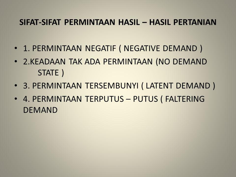 SIFAT-SIFAT PERMINTAAN HASIL – HASIL PERTANIAN 1. PERMINTAAN NEGATIF ( NEGATIVE DEMAND ) 2.KEADAAN TAK ADA PERMINTAAN (NO DEMAND STATE ) 3. PERMINTAAN