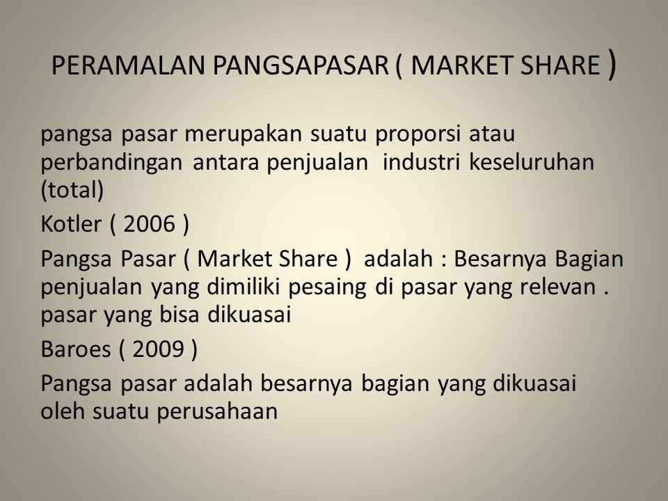 PERAMALAN PANGSAPASAR ( MARKET SHARE ) pangsa pasar merupakan suatu proporsi atau perbandingan antara penjualan industri keseluruhan (total) Kotler (
