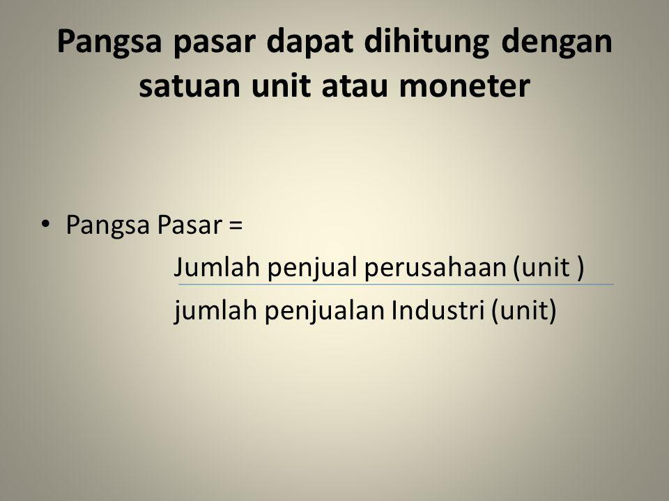 Pangsa pasar dapat dihitung dengan satuan unit atau moneter Pangsa Pasar = Jumlah penjual perusahaan (unit ) jumlah penjualan Industri (unit)