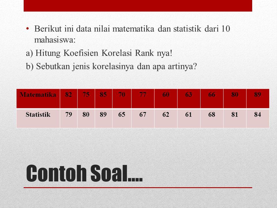 Contoh Soal....