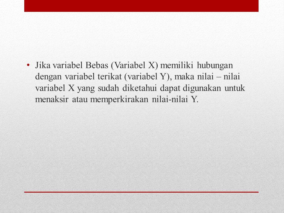 Jika variabel Bebas (Variabel X) memiliki hubungan dengan variabel terikat (variabel Y), maka nilai – nilai variabel X yang sudah diketahui dapat digunakan untuk menaksir atau memperkirakan nilai-nilai Y.