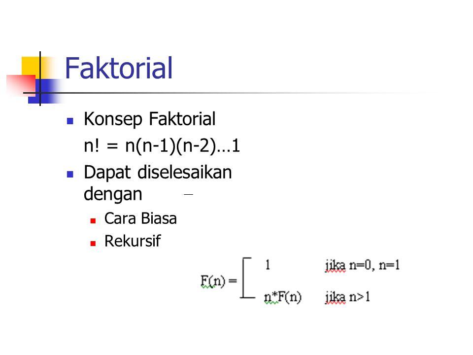 Faktorial Konsep Faktorial n! = n(n-1)(n-2)…1 Dapat diselesaikan dengan Cara Biasa Rekursif