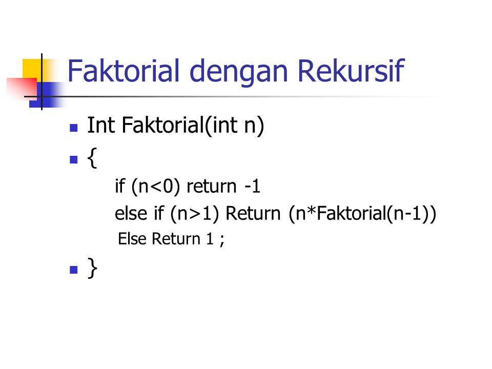 Faktorial dengan Rekursif Int Faktorial(int n) { if (n<0) return -1 else if (n>1) Return (n*Faktorial(n-1)) Else Return 1 ; }