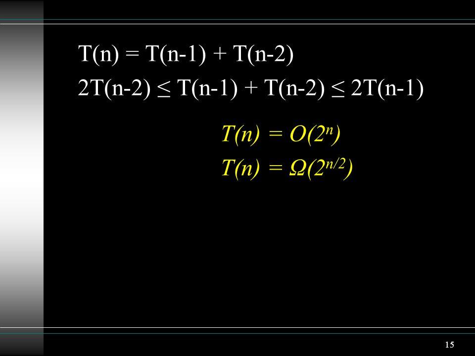 15 T(n) = T(n-1) + T(n-2) 2T(n-2) ≤ T(n-1) + T(n-2) ≤ 2T(n-1) T(n) = O(2 n ) T(n) = Ω(2 n/2 )