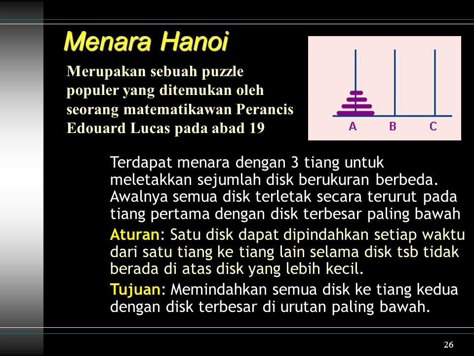 26 Menara Hanoi Terdapat menara dengan 3 tiang untuk meletakkan sejumlah disk berukuran berbeda. Awalnya semua disk terletak secara terurut pada tiang