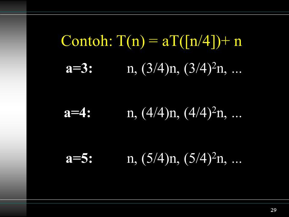 29 a=3:n, (3/4)n, (3/4) 2 n,... a=4:n, (4/4)n, (4/4) 2 n,... a=5:n, (5/4)n, (5/4) 2 n,... Contoh: T(n) = aT([n/4])+ n