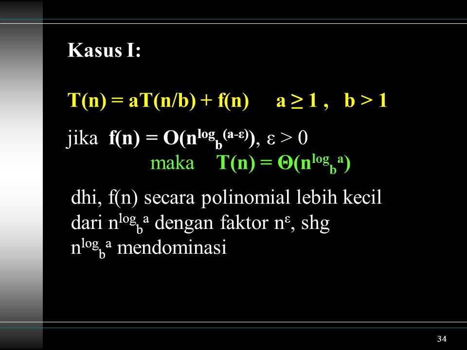 34 Kasus I: T(n) = aT(n/b) + f(n) a ≥ 1, b > 1 jika f(n) = O(n log b (a-ε) ), ε > 0 maka T(n) = Θ(n log b a ) dhi, f(n) secara polinomial lebih kecil dari n log b a dengan faktor n ε, shg n log b a mendominasi