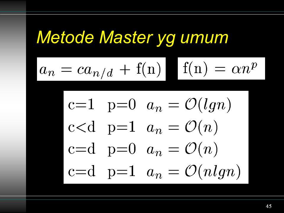 45 Metode Master yg umum
