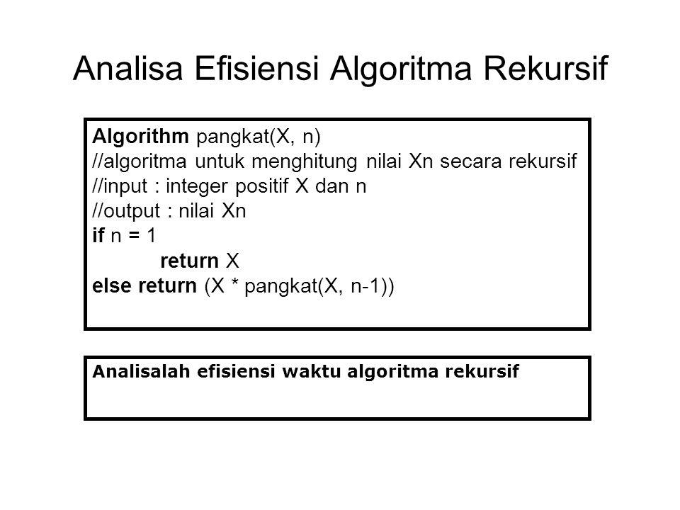 Analisa Efisiensi Algoritma Rekursif Algorithm pangkat(X, n) //algoritma untuk menghitung nilai Xn secara rekursif //input : integer positif X dan n /