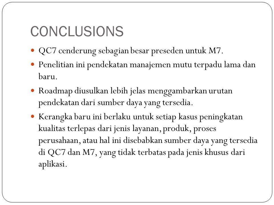 CONCLUSIONS QC7 cenderung sebagian besar preseden untuk M7.