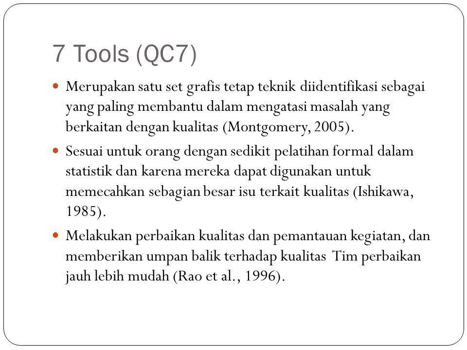 7 Tools (QC7) Merupakan satu set grafis tetap teknik diidentifikasi sebagai yang paling membantu dalam mengatasi masalah yang berkaitan dengan kualitas (Montgomery, 2005).