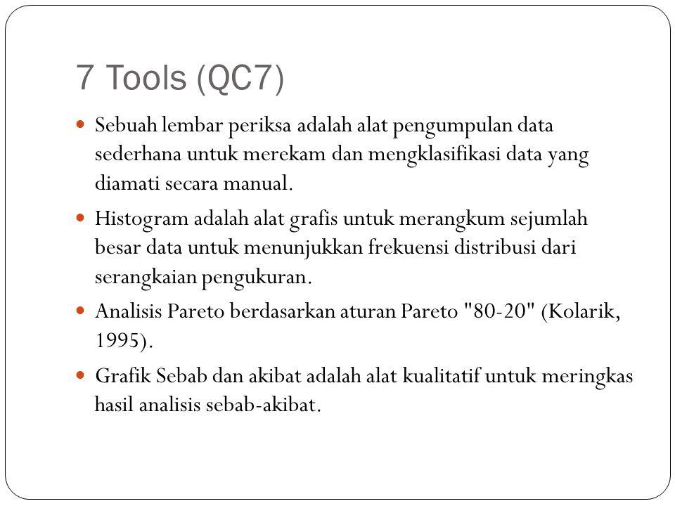 7 Tools (QC7) Sebuah lembar periksa adalah alat pengumpulan data sederhana untuk merekam dan mengklasifikasi data yang diamati secara manual.