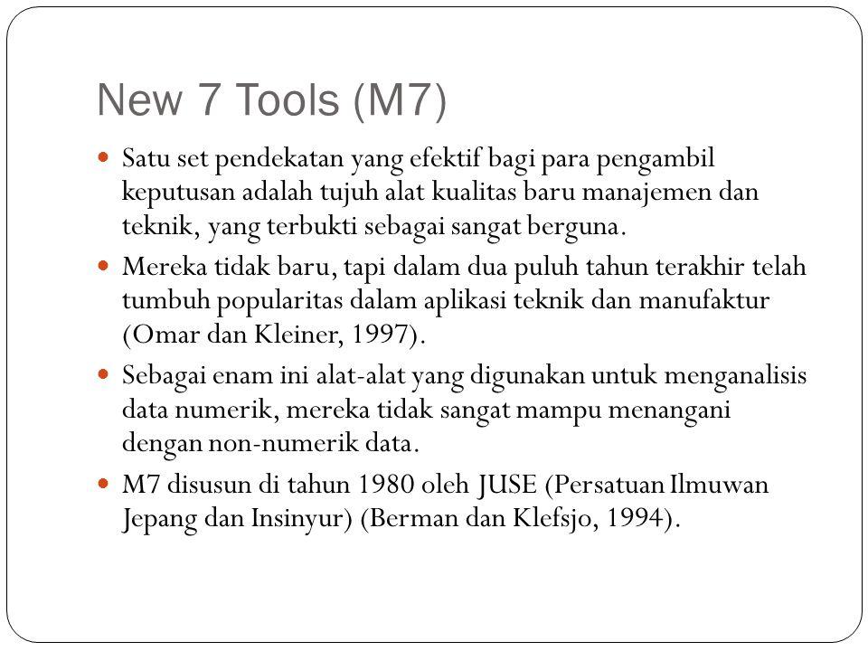 New 7 Tools (M7) Satu set pendekatan yang efektif bagi para pengambil keputusan adalah tujuh alat kualitas baru manajemen dan teknik, yang terbukti sebagai sangat berguna.