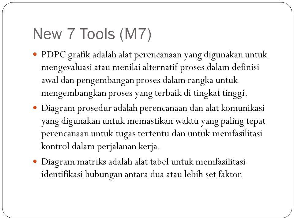 New 7 Tools (M7) PDPC grafik adalah alat perencanaan yang digunakan untuk mengevaluasi atau menilai alternatif proses dalam definisi awal dan pengembangan proses dalam rangka untuk mengembangkan proses yang terbaik di tingkat tinggi.