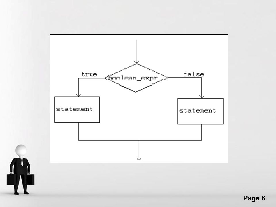 Page 17 Rumus : do-while //kondisi awal do { //aksi yang diulang //syarat_perulangan } while (kond_akhir);