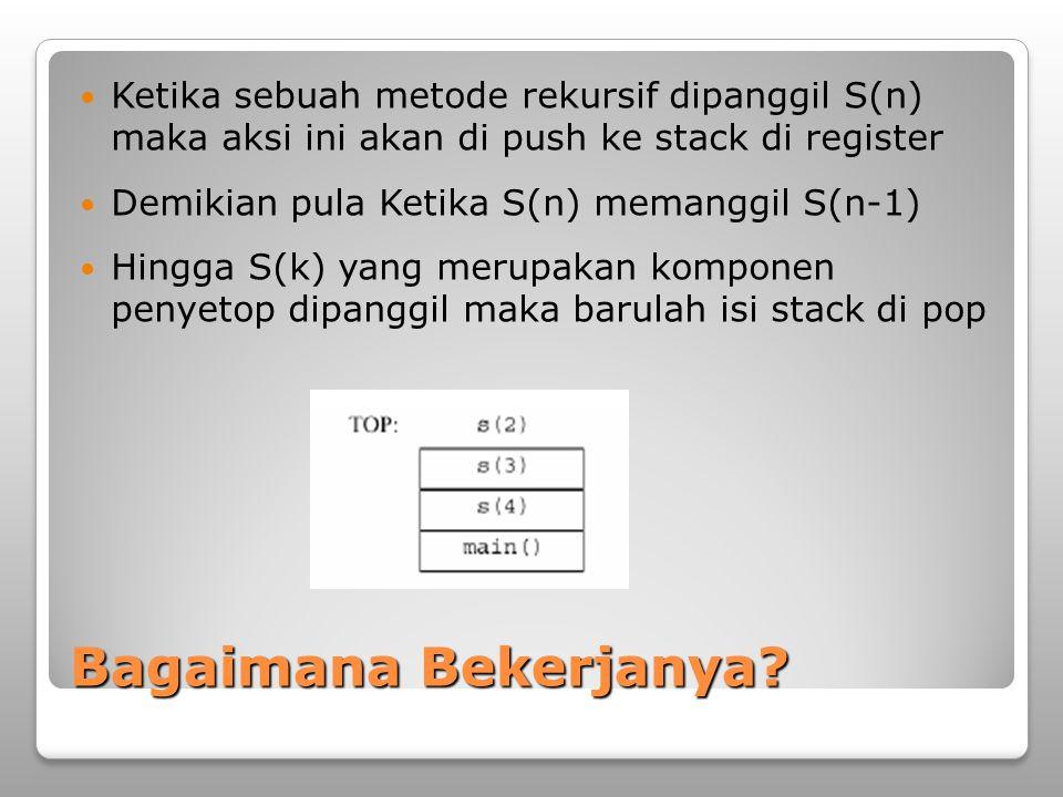 Bagaimana Bekerjanya? Ketika sebuah metode rekursif dipanggil S(n) maka aksi ini akan di push ke stack di register Demikian pula Ketika S(n) memanggil