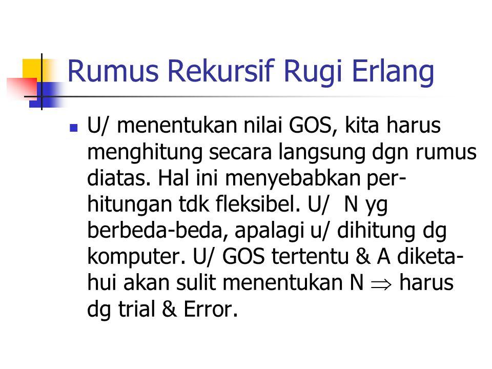Rumus Rekursif Rugi Erlang U/ menentukan nilai GOS, kita harus menghitung secara langsung dgn rumus diatas. Hal ini menyebabkan per- hitungan tdk flek