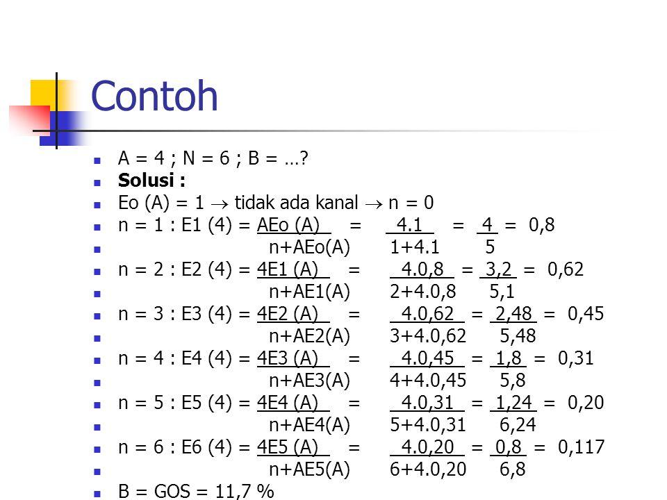 Contoh A = 4 ; N = 6 ; B = …? Solusi : Eo (A) = 1  tidak ada kanal  n = 0 n = 1 : E1 (4) = AEo (A) = 4.1 = 4 = 0,8 n+AEo(A) 1+4.1 5 n = 2 : E2 (4) =