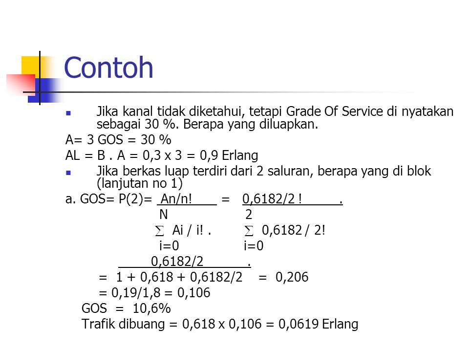 Contoh Jika kanal tidak diketahui, tetapi Grade Of Service di nyatakan sebagai 30 %. Berapa yang diluapkan. A= 3 GOS = 30 % AL = B. A = 0,3 x 3 = 0,9