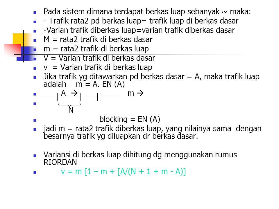 Pada sistem dimana terdapat berkas luap sebanyak ~ maka: - Trafik rata2 pd berkas luap= trafik luap di berkas dasar -Varian trafik diberkas luap=varia