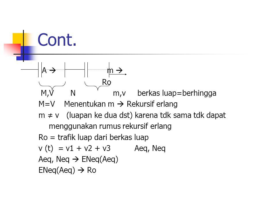 Cont. A  m  Ro M,V N m,v berkas luap=berhingga M=V Menentukan m  Rekursif erlang m ≠ v (luapan ke dua dst) karena tdk sama tdk dapat menggunakan ru