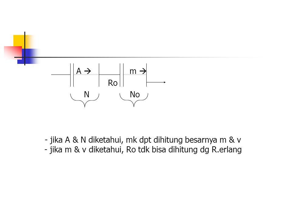 A  m  Ro N No - jika A & N diketahui, mk dpt dihitung besarnya m & v - jika m & v diketahui, Ro tdk bisa dihitung dg R.erlang