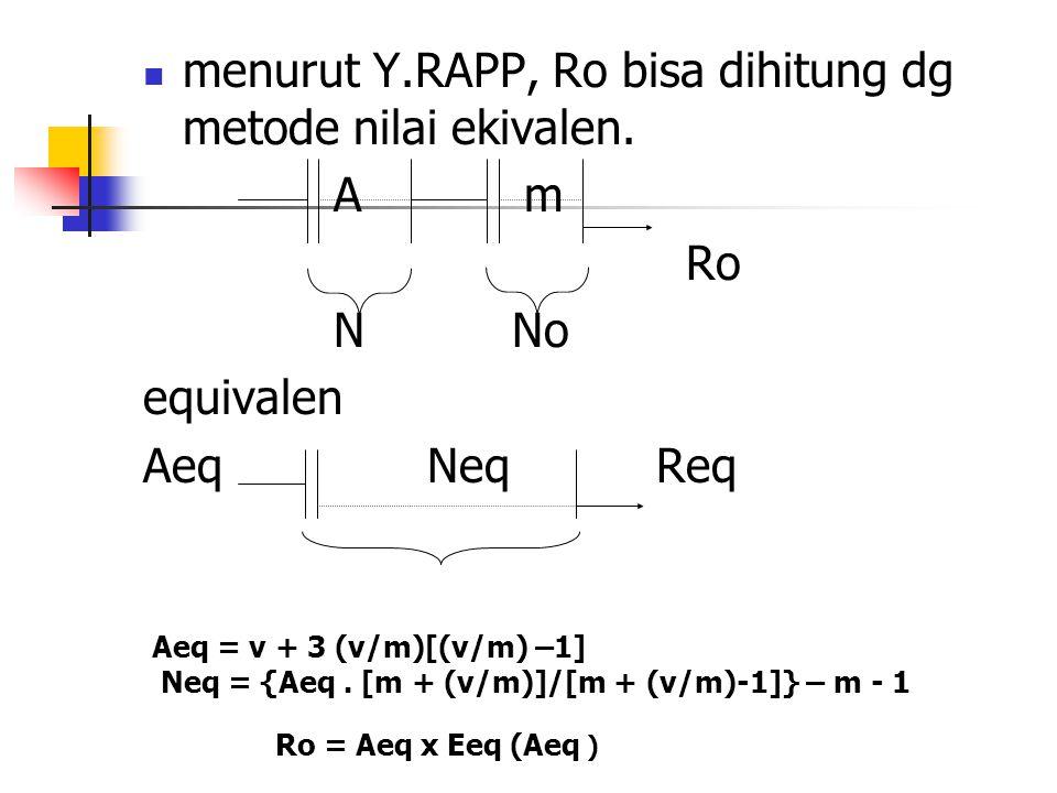 menurut Y.RAPP, Ro bisa dihitung dg metode nilai ekivalen. A m Ro N No equivalen Aeq Neq Req Aeq = v + 3 (v/m)[(v/m) –1] Neq = {Aeq. [m + (v/m)]/[m +