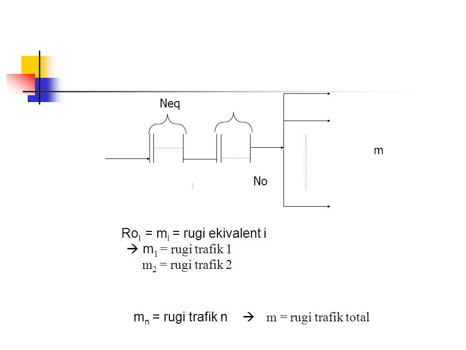 Neq No m Ro I = m i = rugi ekivalent i  m 1 = rugi trafik 1 m 2 = rugi trafik 2 m n = rugi trafik n  m = rugi trafik total