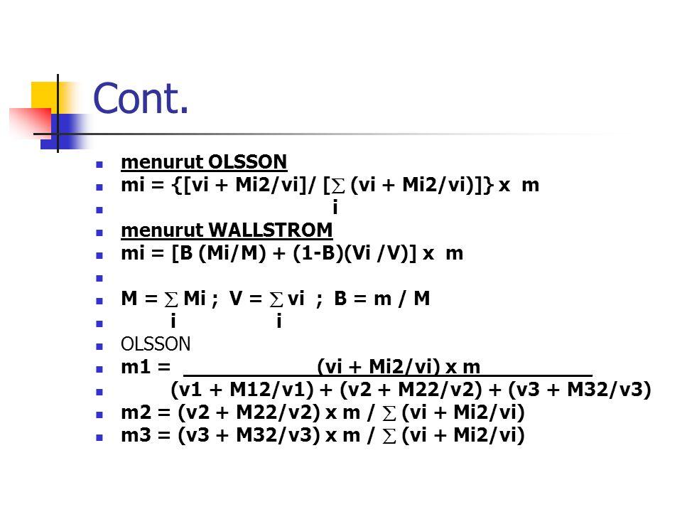 Cont. menurut OLSSON mi = {[vi + Mi2/vi]/ [  (vi + Mi2/vi)]} x m i menurut WALLSTROM mi = [B (Mi/M) + (1-B)(Vi /V)] x m M =  Mi ; V =  vi ; B = m /