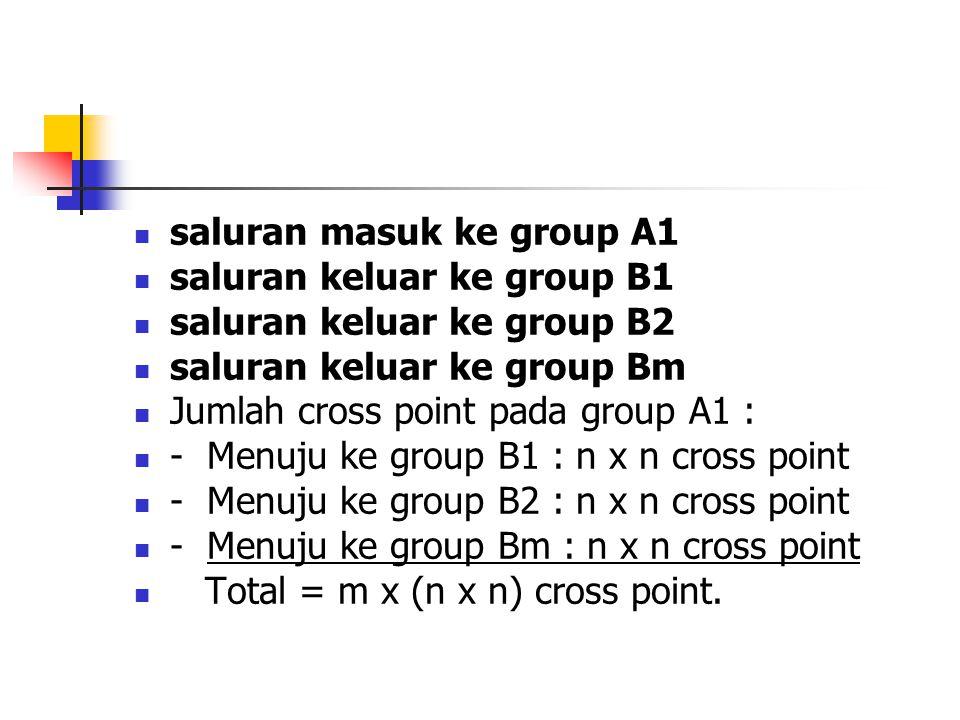 saluran masuk ke group A1 saluran keluar ke group B1 saluran keluar ke group B2 saluran keluar ke group Bm Jumlah cross point pada group A1 : - Menuju