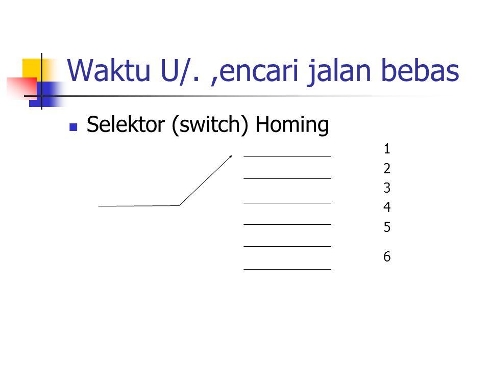 Waktu U/.,encari jalan bebas Selektor (switch) Homing 1 2 3 4 5 6