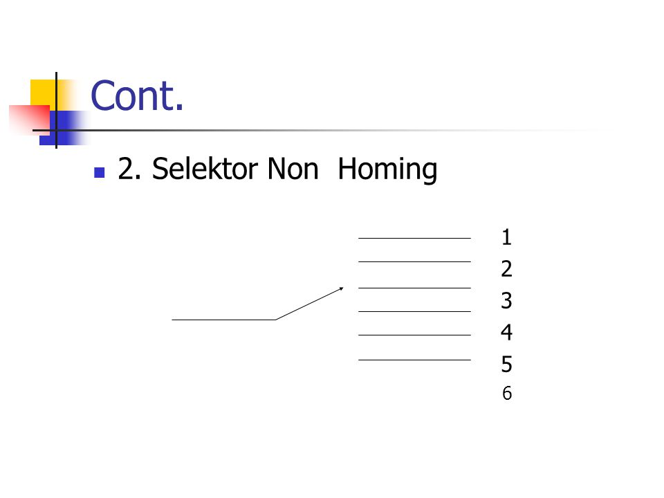 Cont. 2. Selektor Non Homing 1 2 3 4 5 6