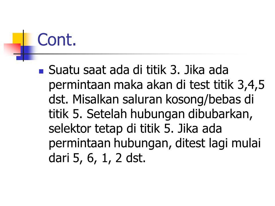 Cont.A  AL  ~ N=berkas dasar berkas luap = ~ A  AL  B AL = A.