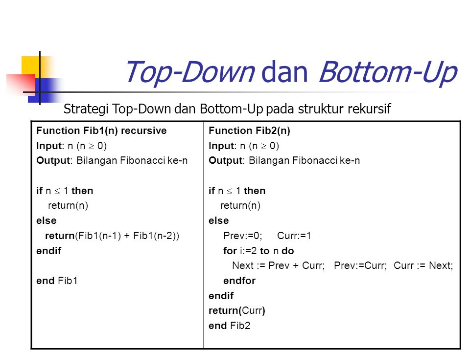 Top-Down vs Bottom-Up 5 43 3221 211100 01 5 4 3 2 + + + + 0 1 Top-DownBottom-Up