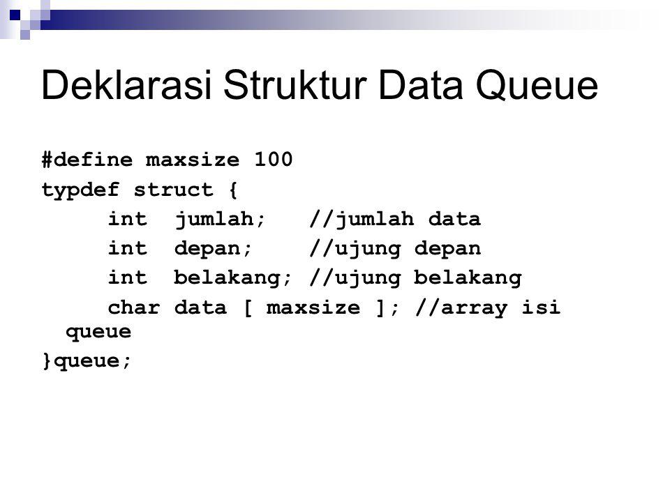 Deklarasi Struktur Data Queue #define maxsize 100 typdef struct { intjumlah;//jumlah data intdepan;//ujung depan intbelakang;//ujung belakang chardata