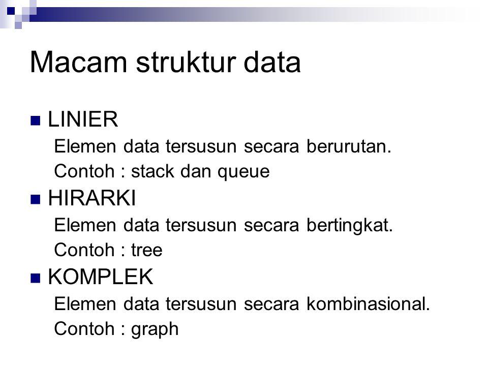 Macam struktur data LINIER Elemen data tersusun secara berurutan. Contoh : stack dan queue HIRARKI Elemen data tersusun secara bertingkat. Contoh : tr